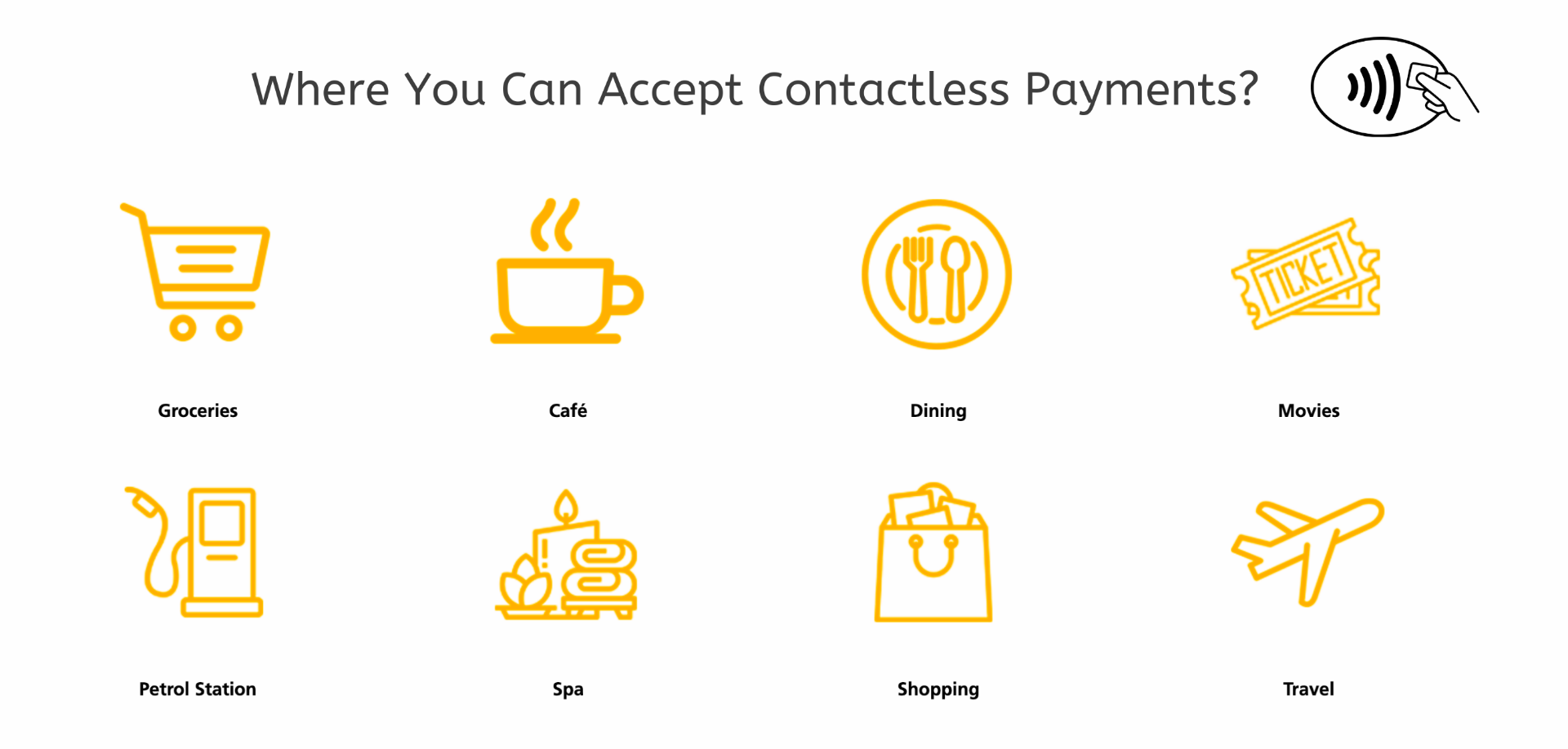 contactless card machines